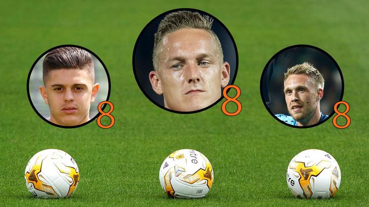 Cijfers: Feyenoord en Vitesse leveren uitblinkers
