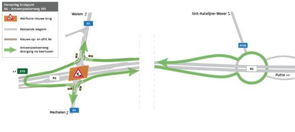 Schematische weergave van het principe met tijdelijke keerlus t.h.v. kruispunt R6/N1.