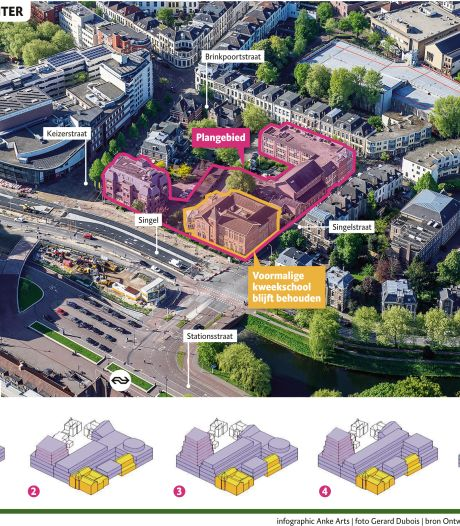Verzet tegen Topicampus: 'Toren met appartementen veel te hoog voor Deventer binnenstad'