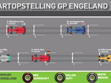 Bekijk de volledige startopstelling van de GP van Engeland