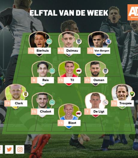 Er gaat niets boven Groningen in Elftal van de Week