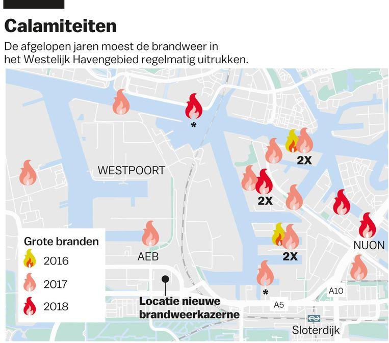 Brandweer Amsterdam Beeld Jet de Nies/Het Parool