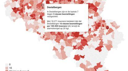 """Destelbergen flirt met alarmpeil en roept op tot alertheid: """"Besmetting treft vooral jongeren onder de 25"""""""