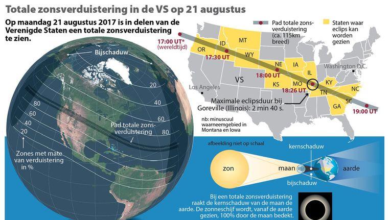 Zonsverduistering in de Verenigde Staten op 21 augustus, tijdschema en corridor totale zonsverduistering. Beeld AFP/ NASA