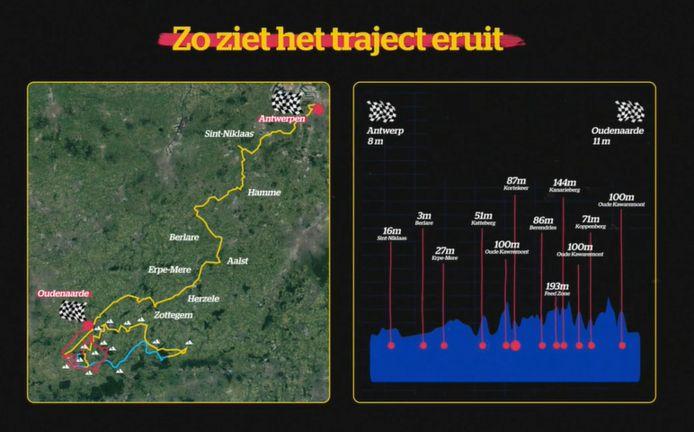Het parcours van de Ronde 2020.