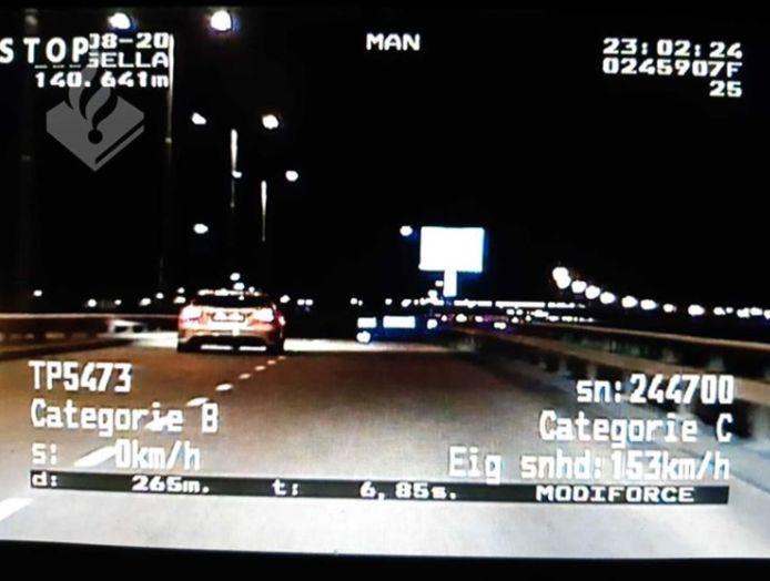 De politie schreef tal van boetes uit rondom Zwolle.