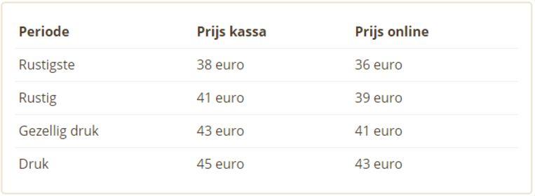 Prijzen toegangskaartje Efteling vanaf februari 2020