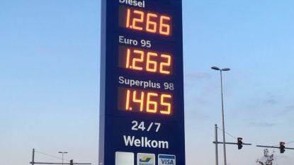 Benzine voor het eerst goedkoper aan de pomp dan diesel