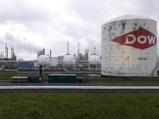 Fabrieken groene waterstof kunnen C02-uitstoot tijdelijk vergroten