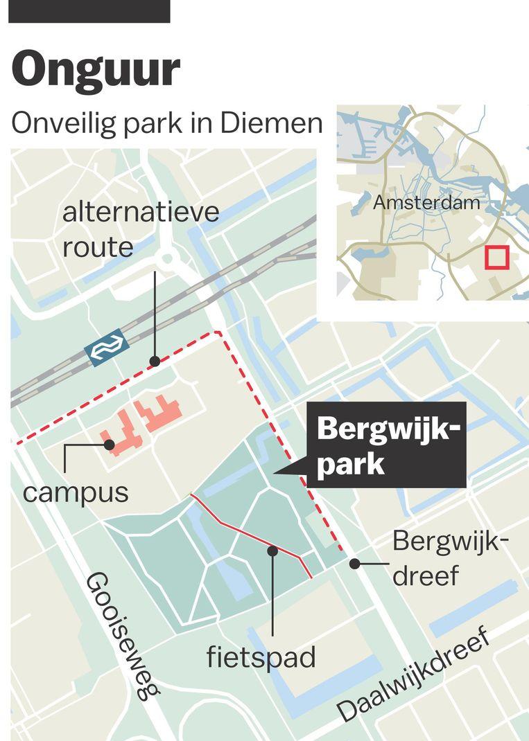 Het park wordt al sinds 2003 particulier beveiligd Beeld Laura van der Bijl