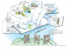Steenbergse Levensboek in finale Brabantse Erfgoedprijs