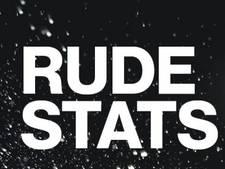 Rutger van Rossum (150+) op recordschema