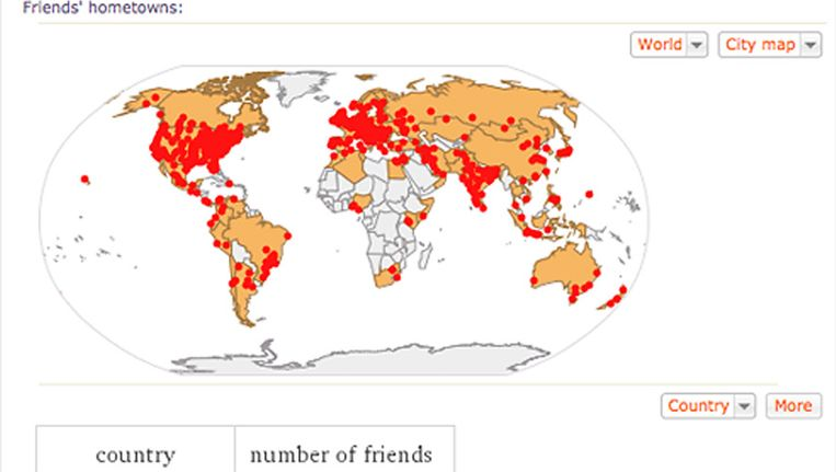 Deel van de statistieken van Wolfram Alpha Beeld
