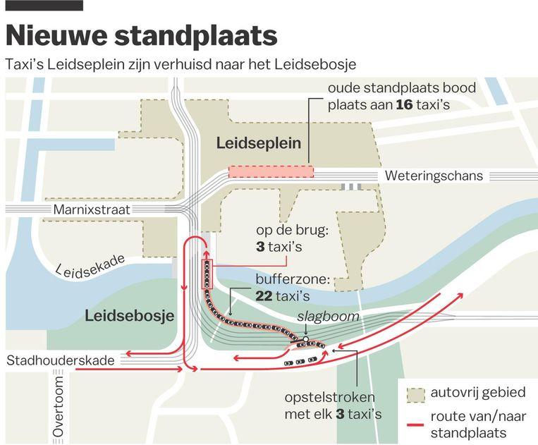 Standplaats Leidsebosje biedt, met de ruimte op de opstelstroken meegerekend, ruimte aan 31 taxi's Beeld Laura van der Bijl