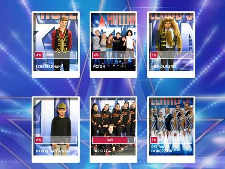 Dansgroep The Fire uit Eindhoven wint Holland's Got Talent, hele top 3 uit Zuidoost-Brabant