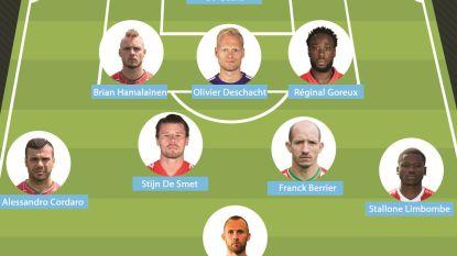 Gratis op te halen: dit mooie elftal vertrekt na dit seizoen transfervrij