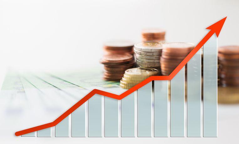 3.622 loontrekkende Vlamingen vertelden ons hoe ze hun loon graag zien evolueren.
