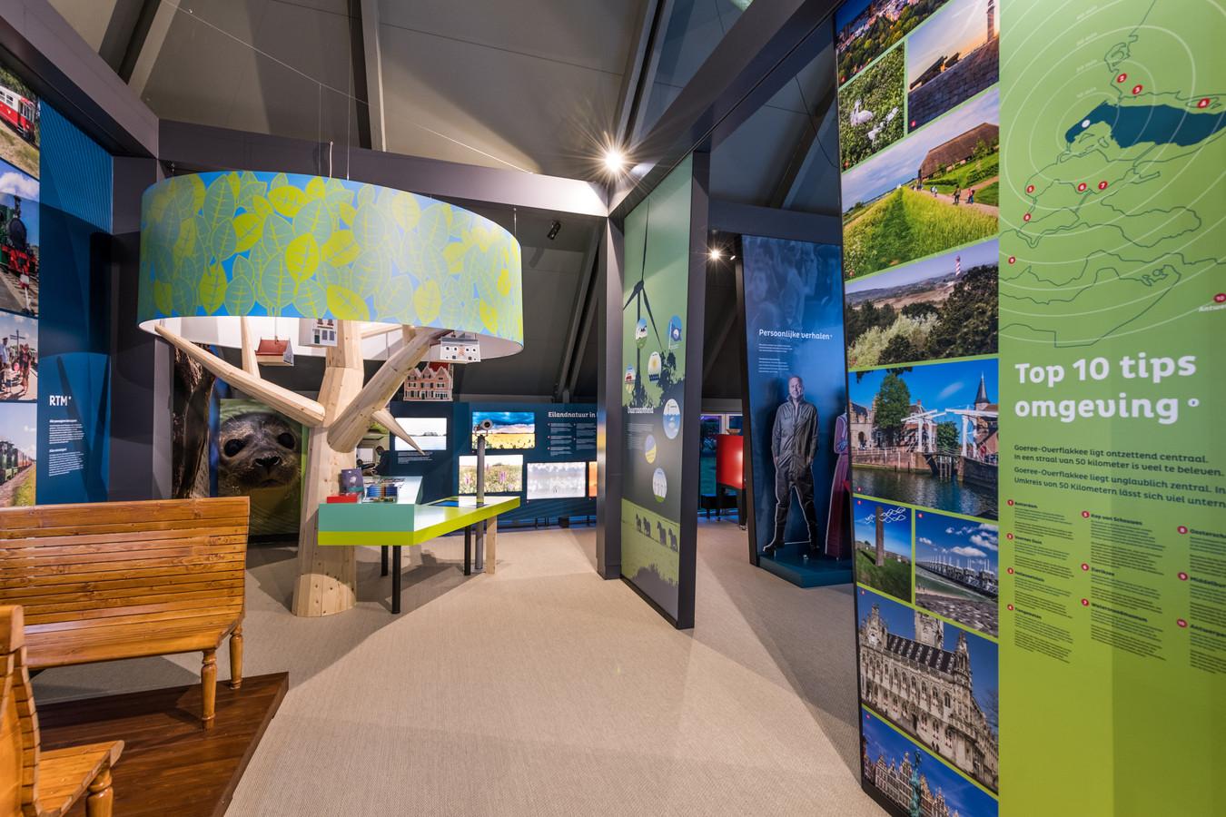 Impressie van een VVV in Zeeland die als inspiratiepunt is ingericht.