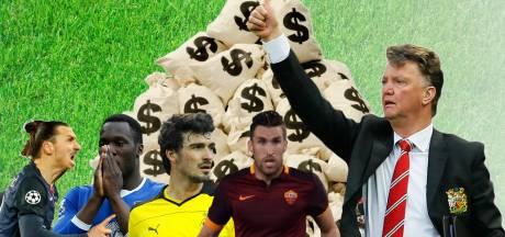 Welke spelers moet Van Gaal kopen voor 100 miljoen?