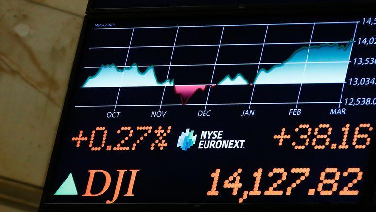 De Dow Jonesindex was gisteren al dicht bij de hoogste koers ooit.