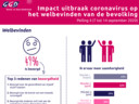 De saamhorigheid onder inwoners van de Veluwe en de Achterhoek neemt af, blijkt uit onderzoek door de GGD.