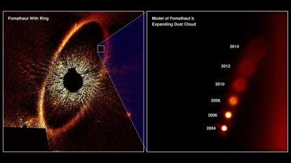 De planeet die werd ontdekt en terug verdween