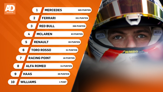 Stand WK constructeurs na Monza