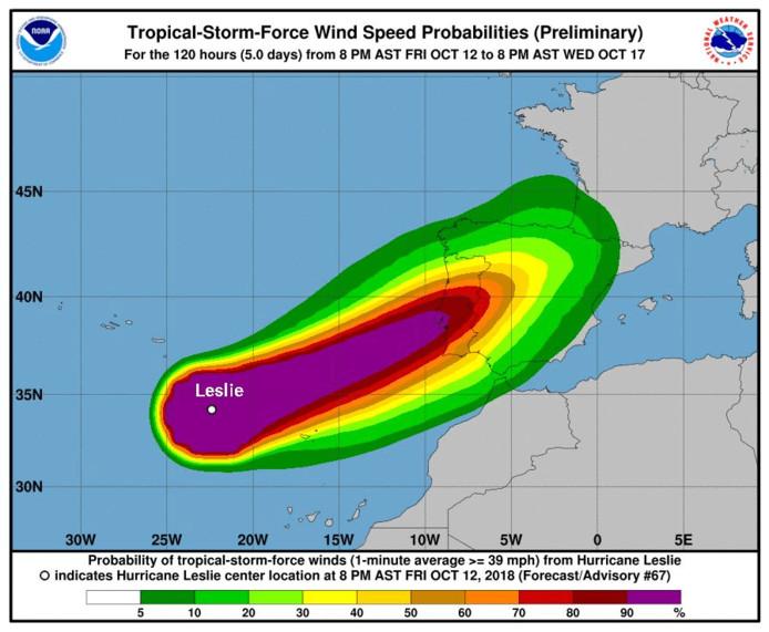 Met name het kustgebied van Portugal krijgt te maken met de orkaan.
