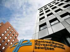 CBR stevent op verlies van 2,4 miljoen euro af