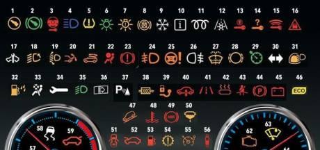 Wat betekenen de waarschuwingslampjes? Win een dashcam van 330 euro