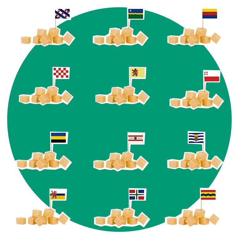 Van linksboven (vlnr): Friesland, Flevoland, Noord-Holland, Noord-Brabant, Zuid-Holland, Utrecht, Gelderland, Drenthe, Zeeland, Limburg, Groningen, Overijssel. Beeld COLOURBOX, GETTY