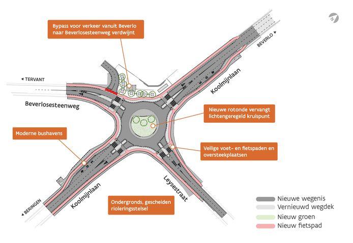 De plannen voor de vernieuwing van het kruispunt.