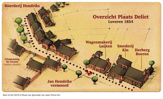 De Moord op Loveren - Een overzicht van de plaats delict in 1854.