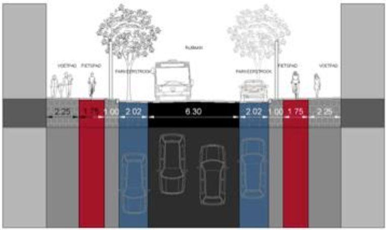 'Langsparkeren' (zoals de blauwe strook op het voorstel van sp.a) zit er voorlopig niet in. Voorlopig worden de blauwe en de smalle grijze strook gebruikt om geschrankt te parkeren.