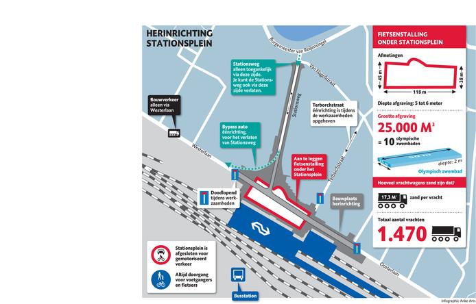 Herinrichting Stationsplein Zwolle.
