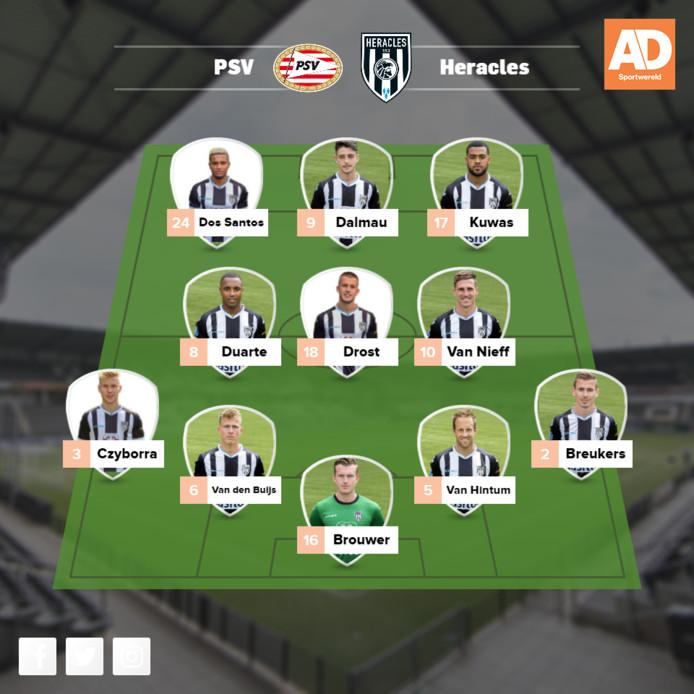 De vermoedelijke opstelling van Heracles voor het duel met PSV.