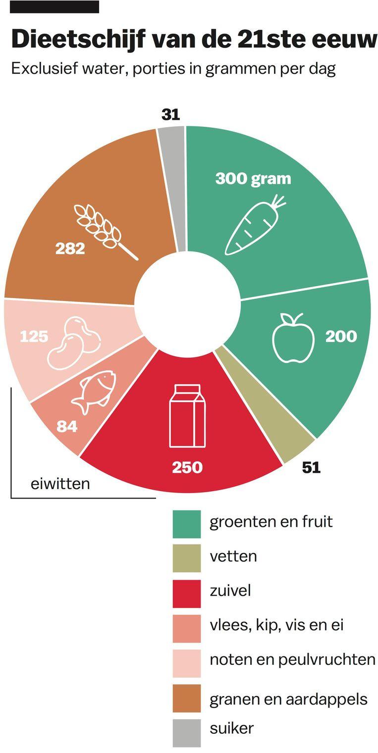Bron: The Lancet Beeld LVDB/Het Parool