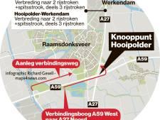 Onduidelijkheid over aanpak A27 tussen Houten en Hooipolder