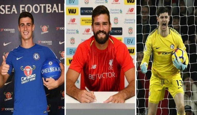 Kepa, Alisson en Courtois: samen goed voor 193 miljoen euro.