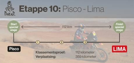 Uitslagen Dakar Rally, slotetappe 10: Janus van Kasteren haalt Lima niet