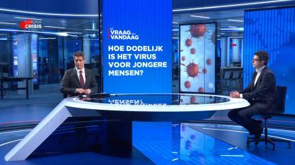 De vraag van vandaag: hoe dodelijk is het coronavirus voor jonge mensen?