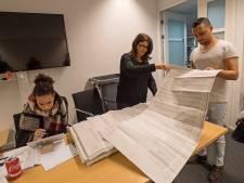 Extra stemmentellers opgetrommeld in regio voor verkiezingen en referendum