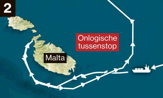 Na drie dagen Turkije noemt het schip Gibraltar als bestemming. Het blijft echter één dag ronddobberen bij Malta.