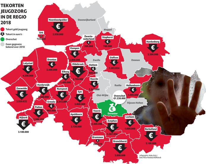 De tekorten in de jeugdzorg per gemeente in deze regio over 2018 in deze regio.