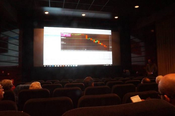 Belangstellenden zien de live-beurshandel op het grote bioscoopscherm in Zwolle.