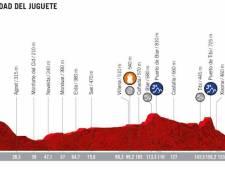 Wat krijgen de renners in de Vuelta vandaag voor de kiezen?