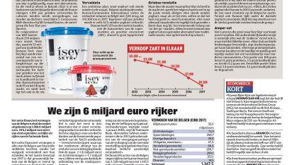 We zijn 6 miljard euro rijker