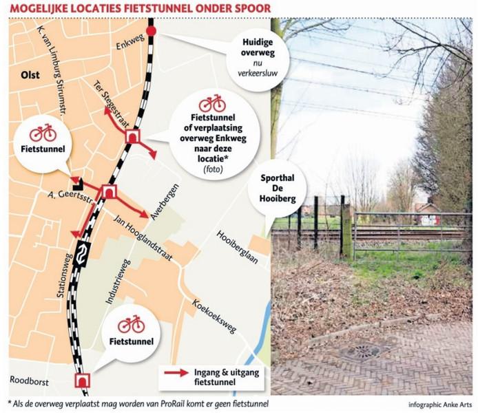 Het plan voor een fietstunnel onder het spoor door splijt Olst.