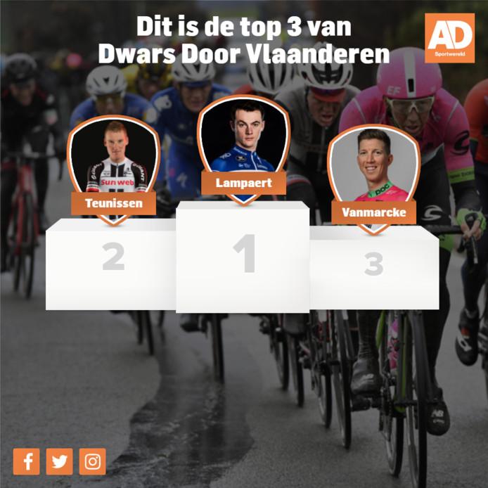 De top 3 van Dwars door Vlaanderen.