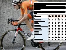 Aangifte tegen Deventer college vanwege 'lekken' geheime informatie volgt mogelijk alsnog